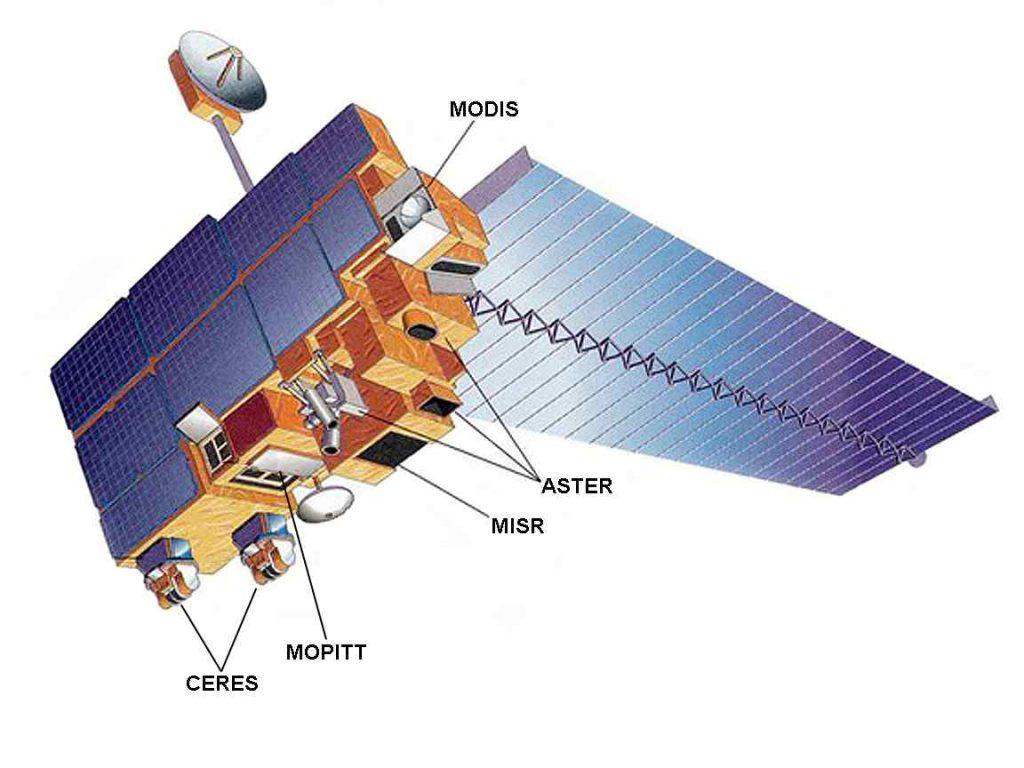 ماهواره بر سنجش از دوری terra